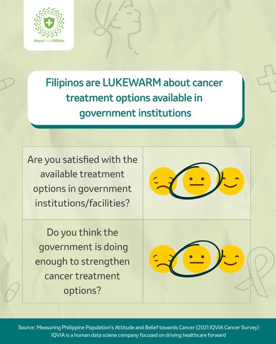Cancer survey reveals new insights into public perception of cancer