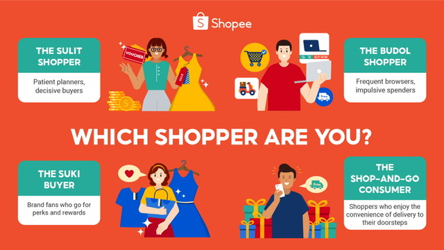 Shopee reveals 4 types of Filipino online shoppers, offers something for everyone this 7.7 Mid-Year Sale