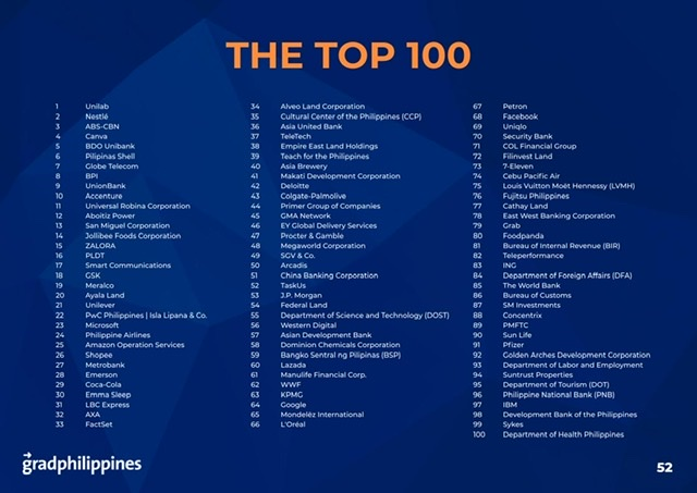 Primer Group Made It in GradPhilippines Top 100 Graduate Employers Awards